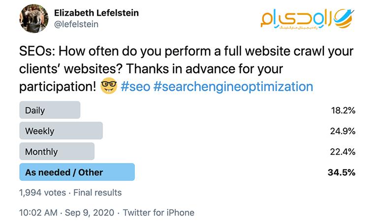 نظر سنجی برای روش بررسی وضعیت صفحات وبسایت